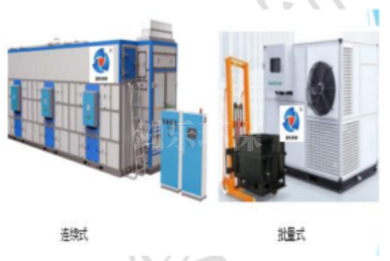 Sludge drying equipment